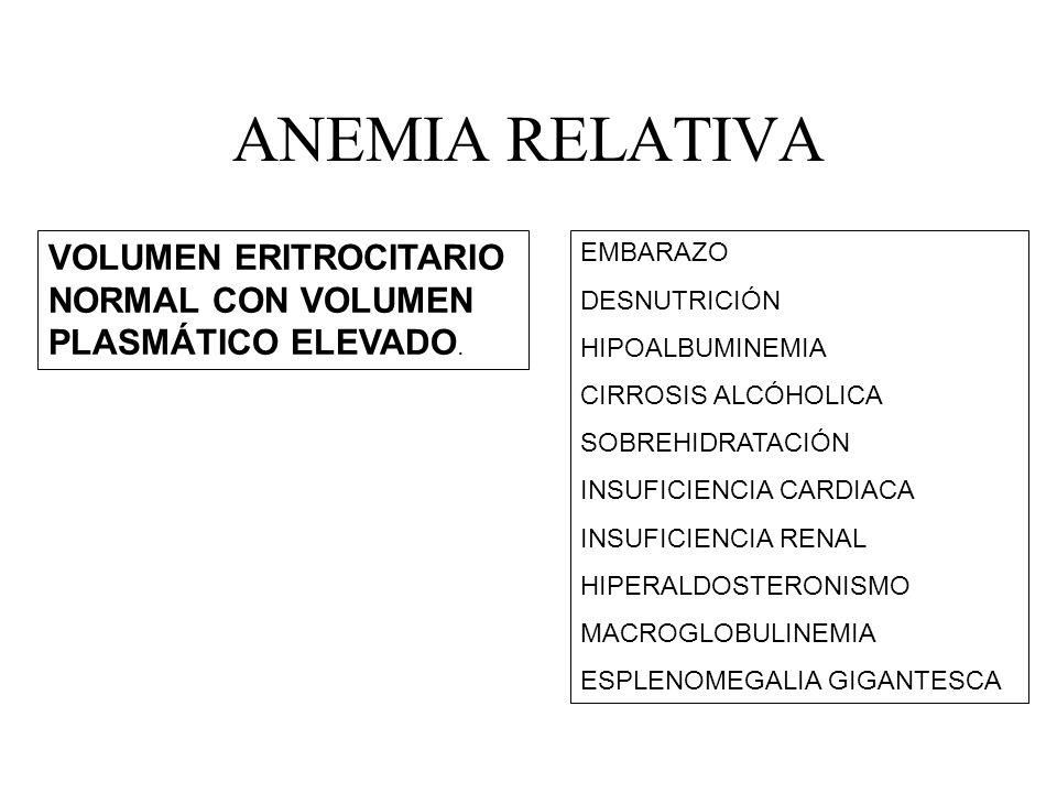 ANEMIA RELATIVA VOLUMEN ERITROCITARIO NORMAL CON VOLUMEN PLASMÁTICO ELEVADO. EMBARAZO. DESNUTRICIÓN.