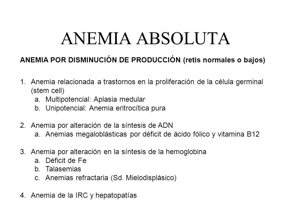ANEMIA ABSOLUTA ANEMIA POR DISMINUCIÓN DE PRODUCCIÓN (retis normales o bajos)