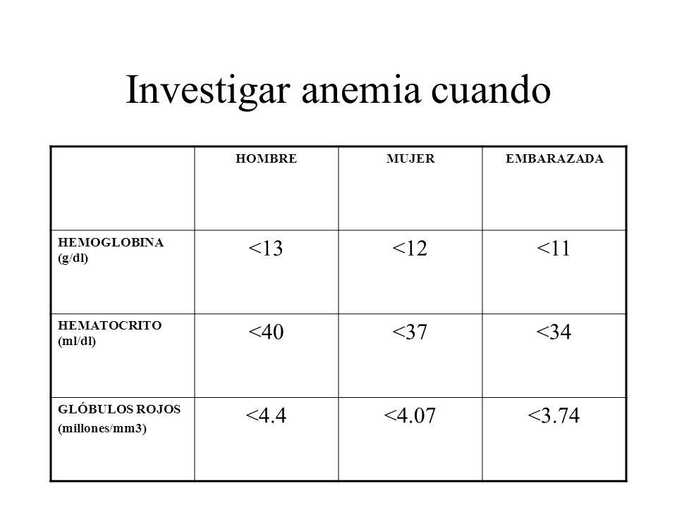 Investigar anemia cuando