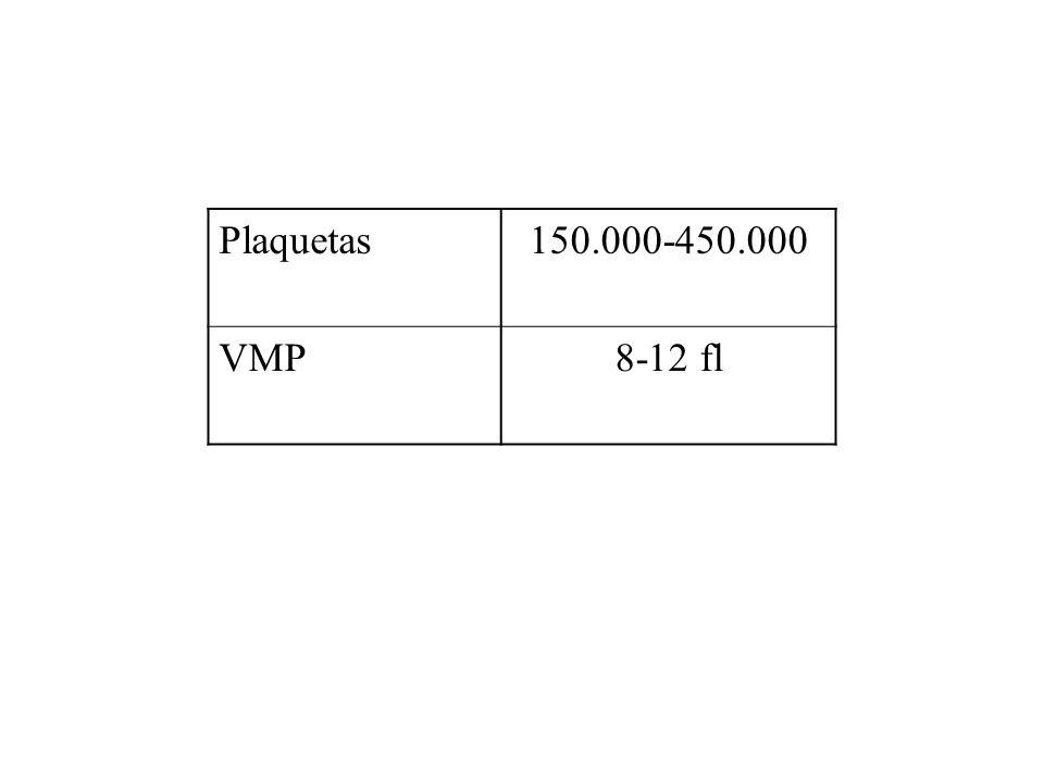 Plaquetas 150.000-450.000 VMP 8-12 fl