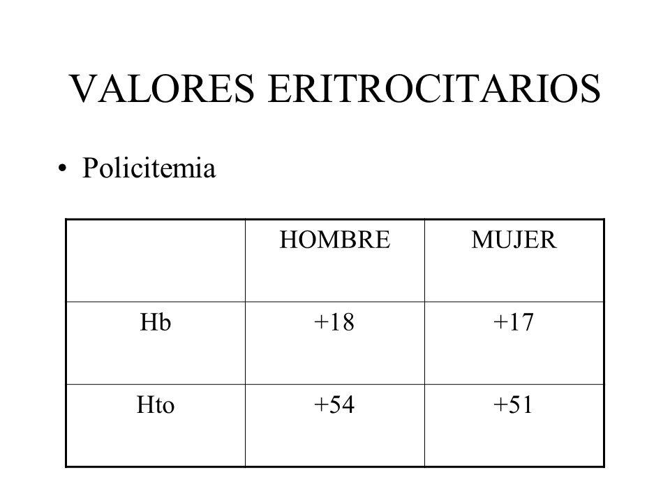 VALORES ERITROCITARIOS