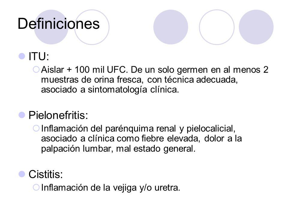 Definiciones ITU: Pielonefritis: Cistitis: