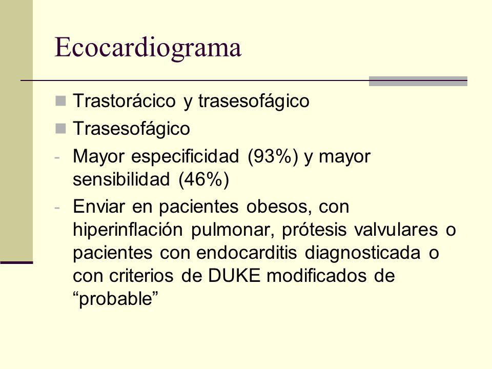 Ecocardiograma Trastorácico y trasesofágico Trasesofágico