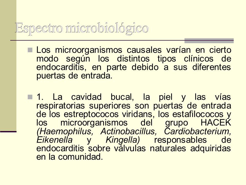 Espectro microbiológico