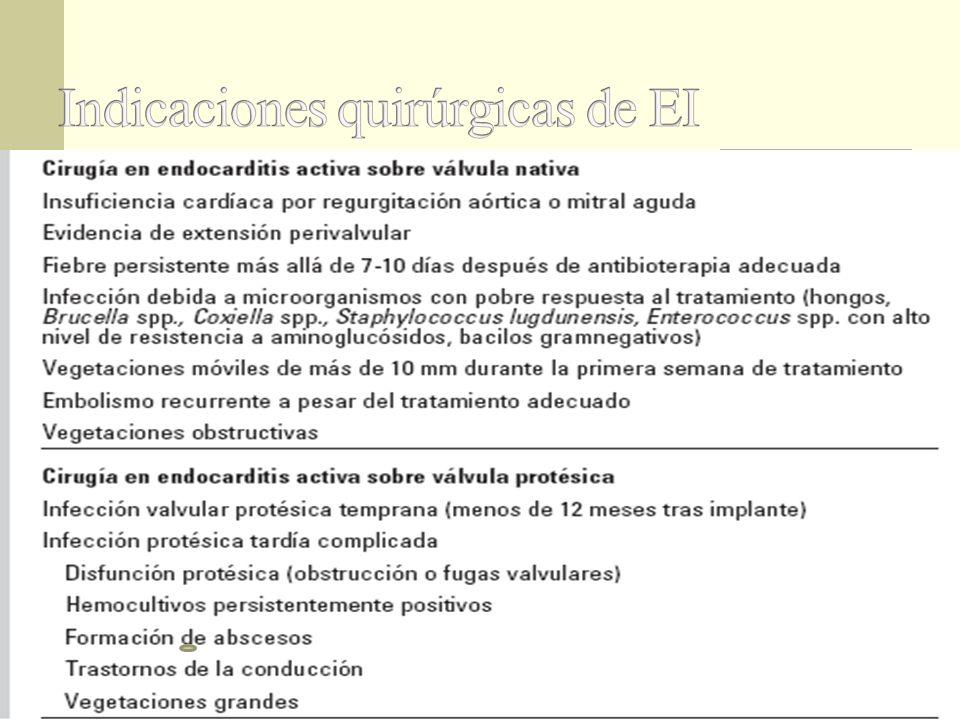 Indicaciones quirúrgicas de EI