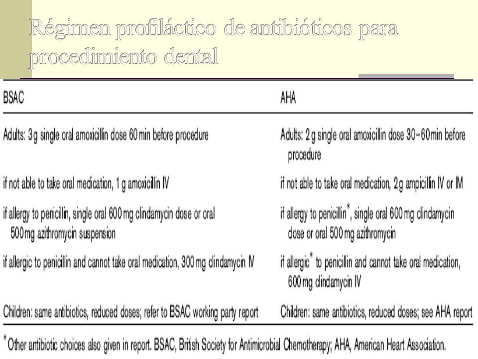 Régimen profiláctico de antibióticos para procedimiento dental