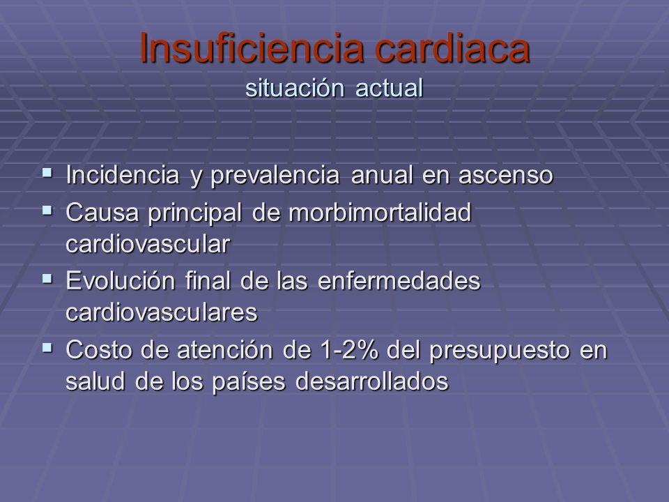 Insuficiencia cardiaca situación actual