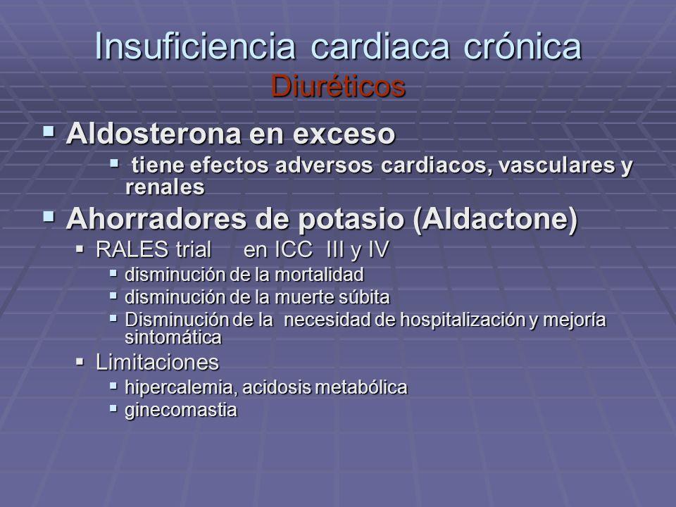 Insuficiencia cardiaca crónica Diuréticos