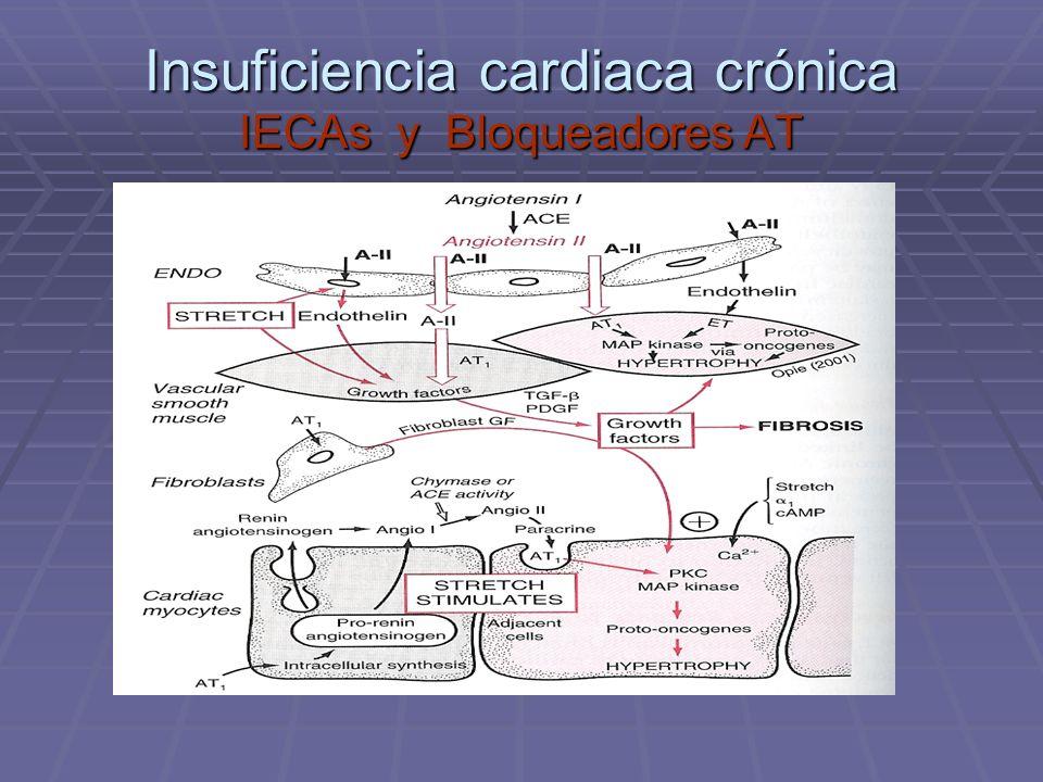 Insuficiencia cardiaca crónica IECAs y Bloqueadores AT