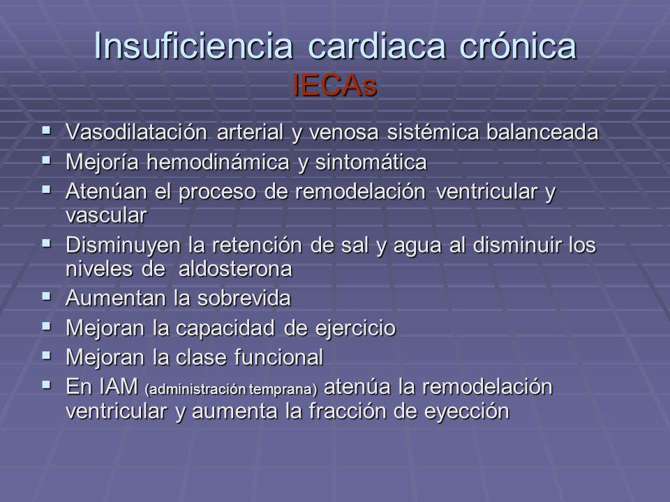 Insuficiencia cardiaca crónica IECAs