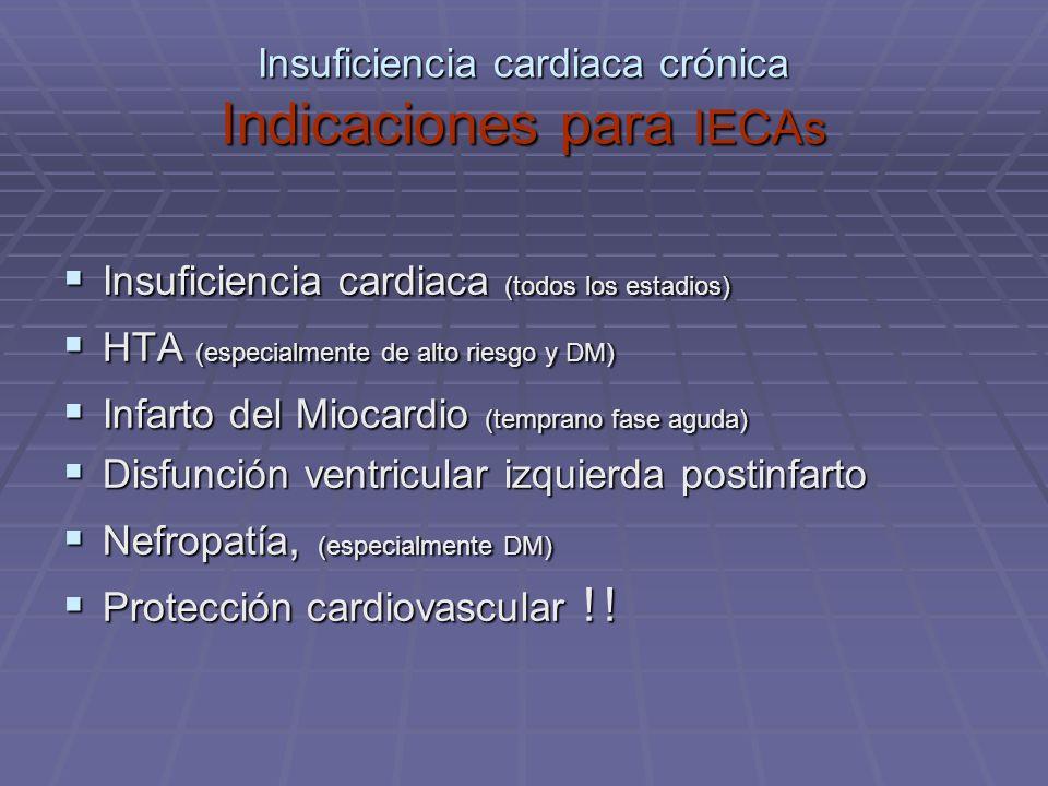 Insuficiencia cardiaca crónica Indicaciones para IECAs