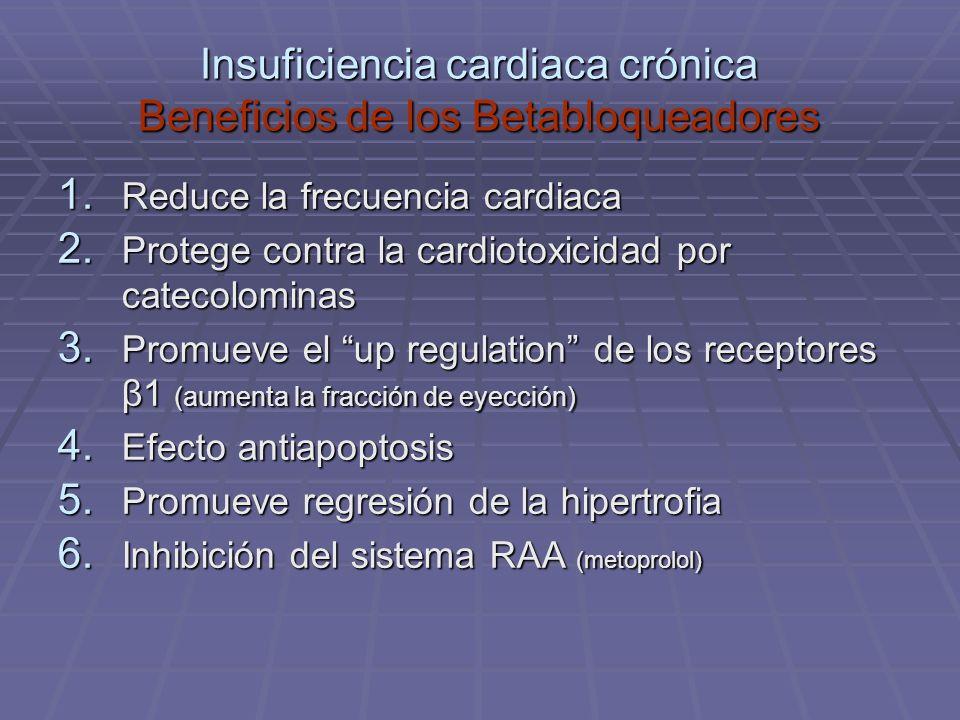 Insuficiencia cardiaca crónica Beneficios de los Betabloqueadores