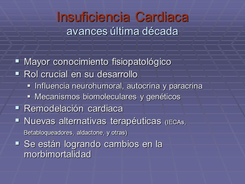 Insuficiencia Cardiaca avances última década