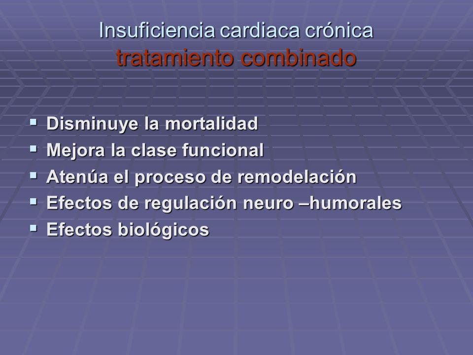 Insuficiencia cardiaca crónica tratamiento combinado