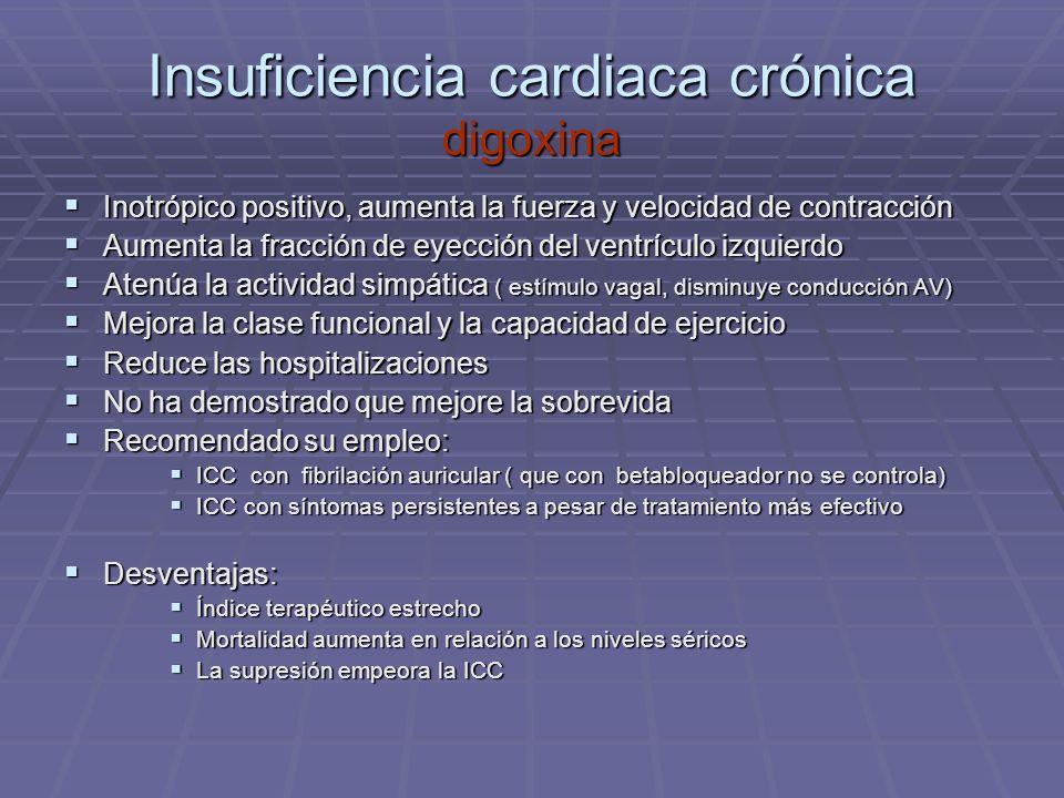 Insuficiencia cardiaca crónica digoxina