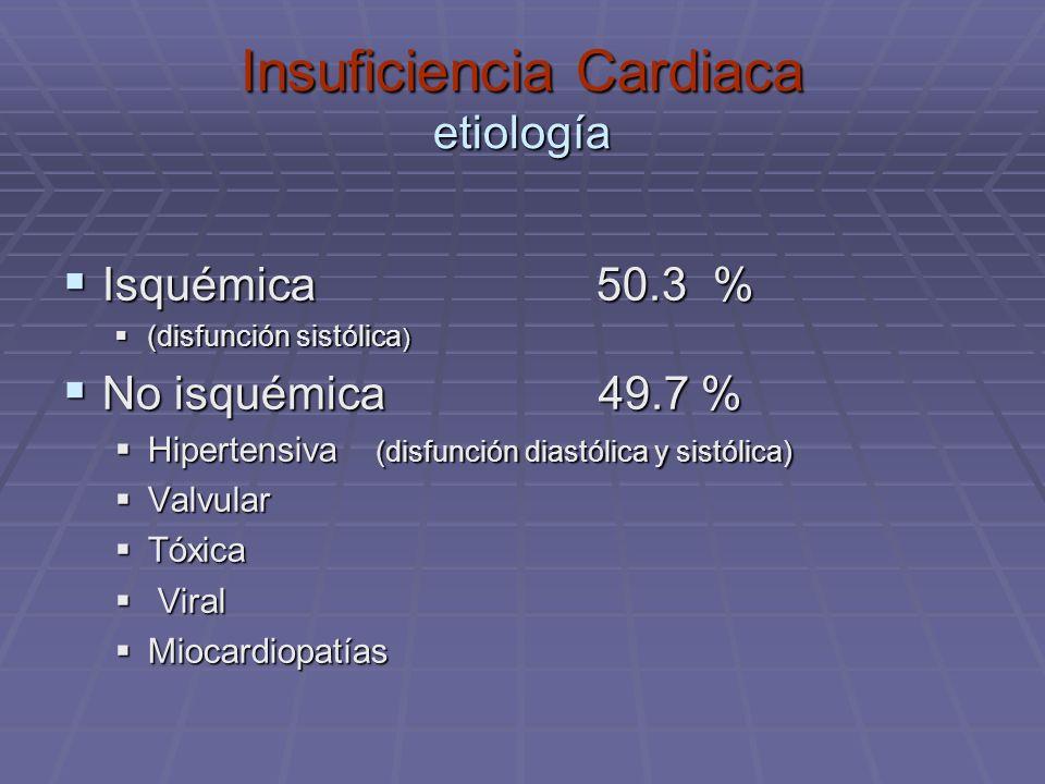 Insuficiencia Cardiaca etiología