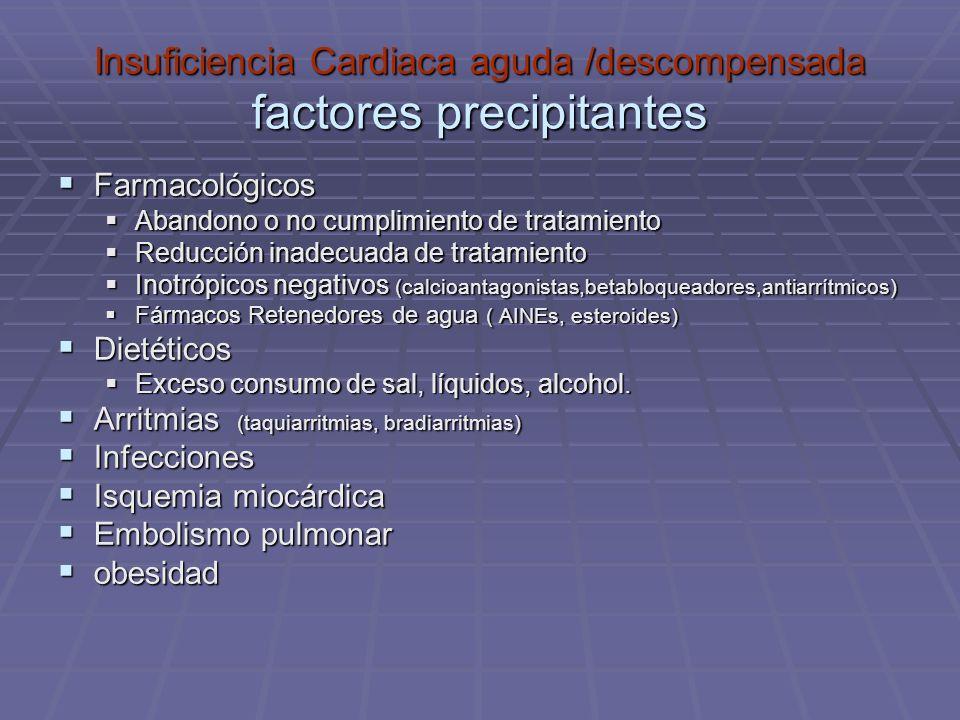 Insuficiencia Cardiaca aguda /descompensada factores precipitantes