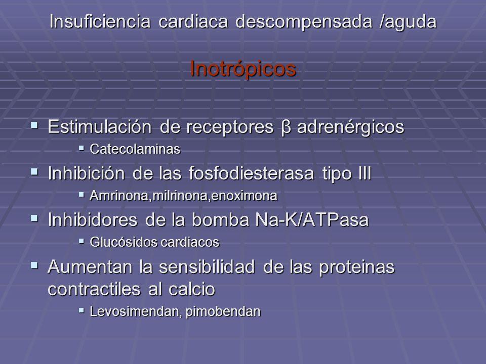 Insuficiencia cardiaca descompensada /aguda Inotrópicos