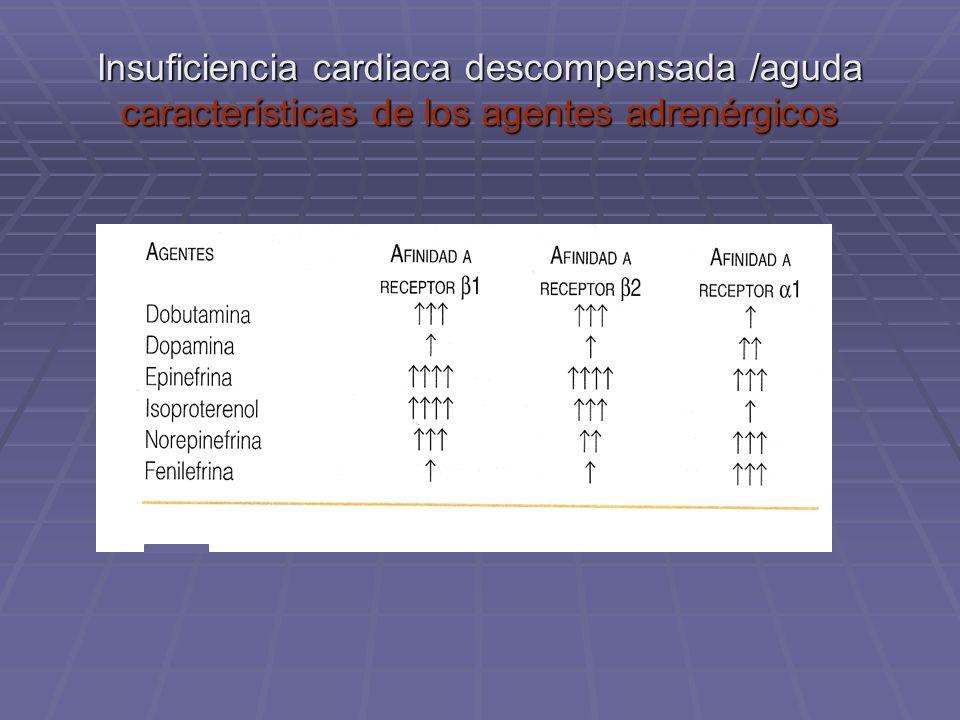 Insuficiencia cardiaca descompensada /aguda características de los agentes adrenérgicos