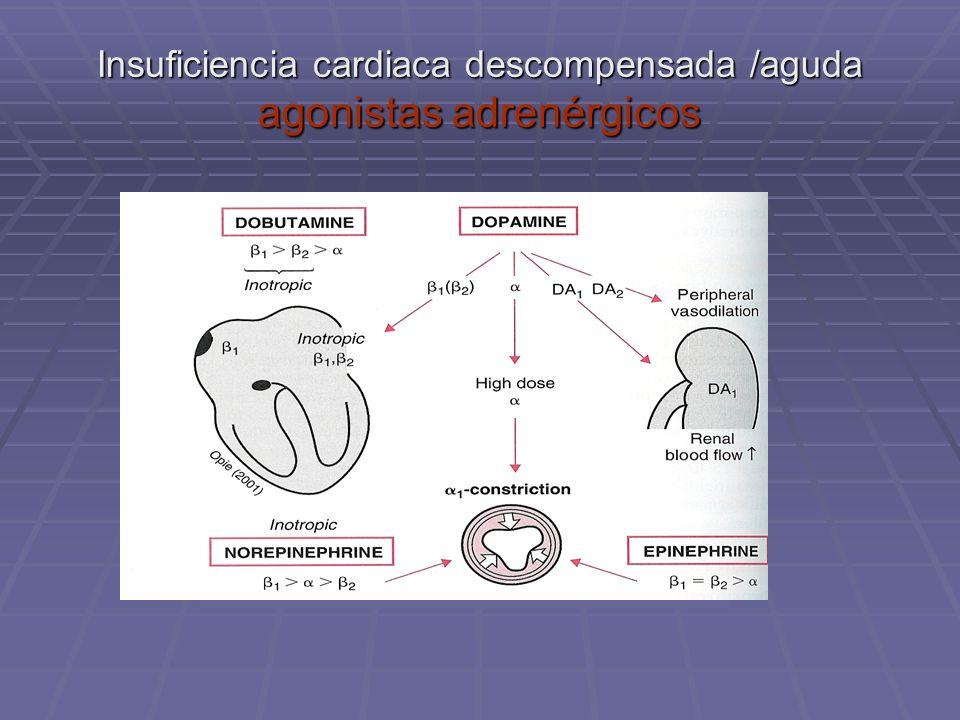 Insuficiencia cardiaca descompensada /aguda agonistas adrenérgicos