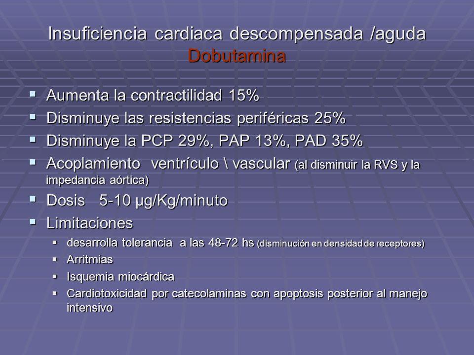 Insuficiencia cardiaca descompensada /aguda Dobutamina