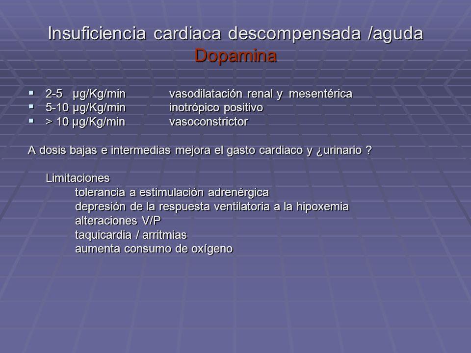 Insuficiencia cardiaca descompensada /aguda Dopamina