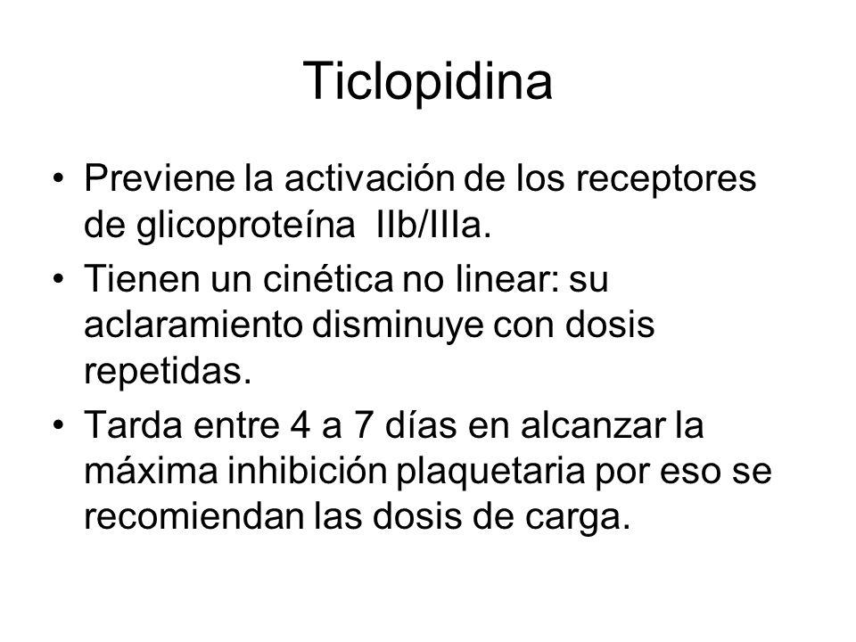 Ticlopidina Previene la activación de los receptores de glicoproteína IIb/IIIa.