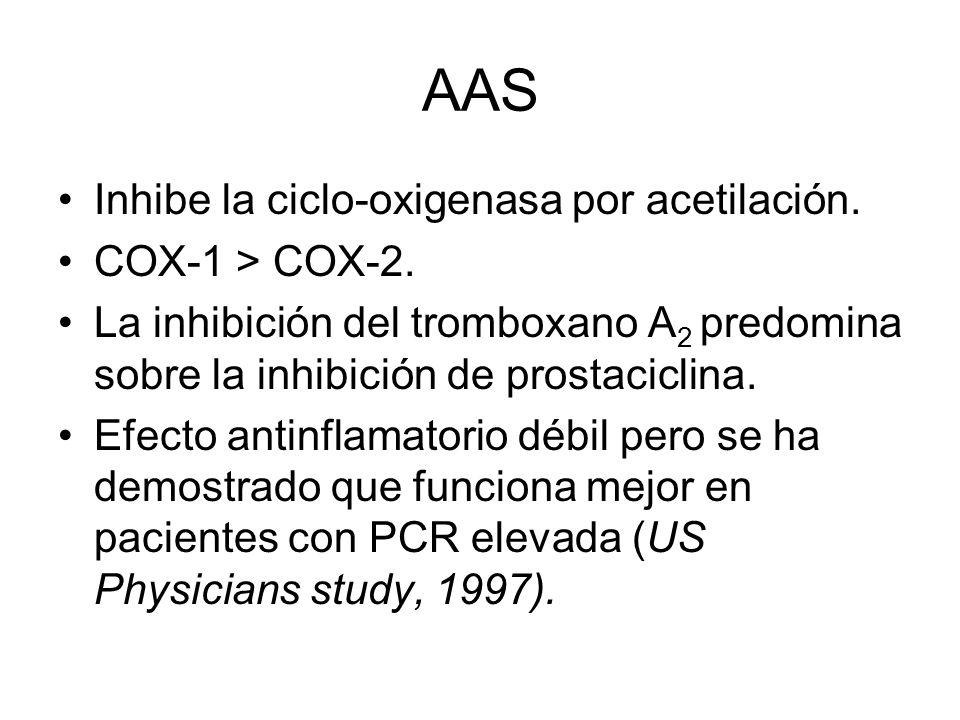 AAS Inhibe la ciclo-oxigenasa por acetilación. COX-1 > COX-2.