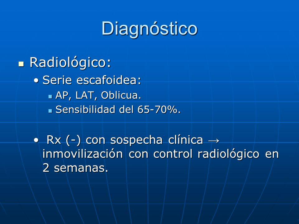 Diagnóstico Radiológico: Serie escafoidea: