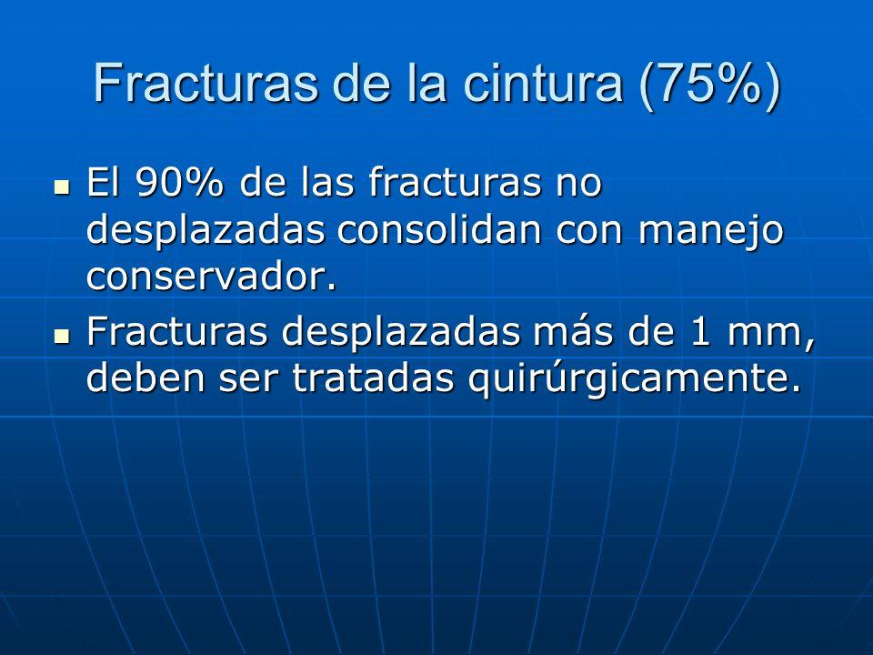 Fracturas de la cintura (75%)