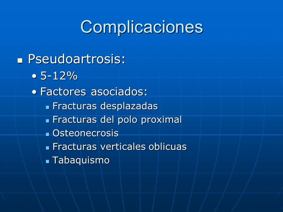 Complicaciones Pseudoartrosis: 5-12% Factores asociados: