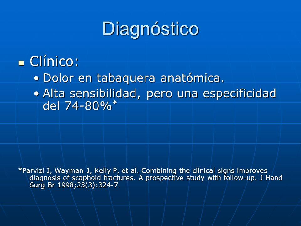 Diagnóstico Clínico: Dolor en tabaquera anatómica.