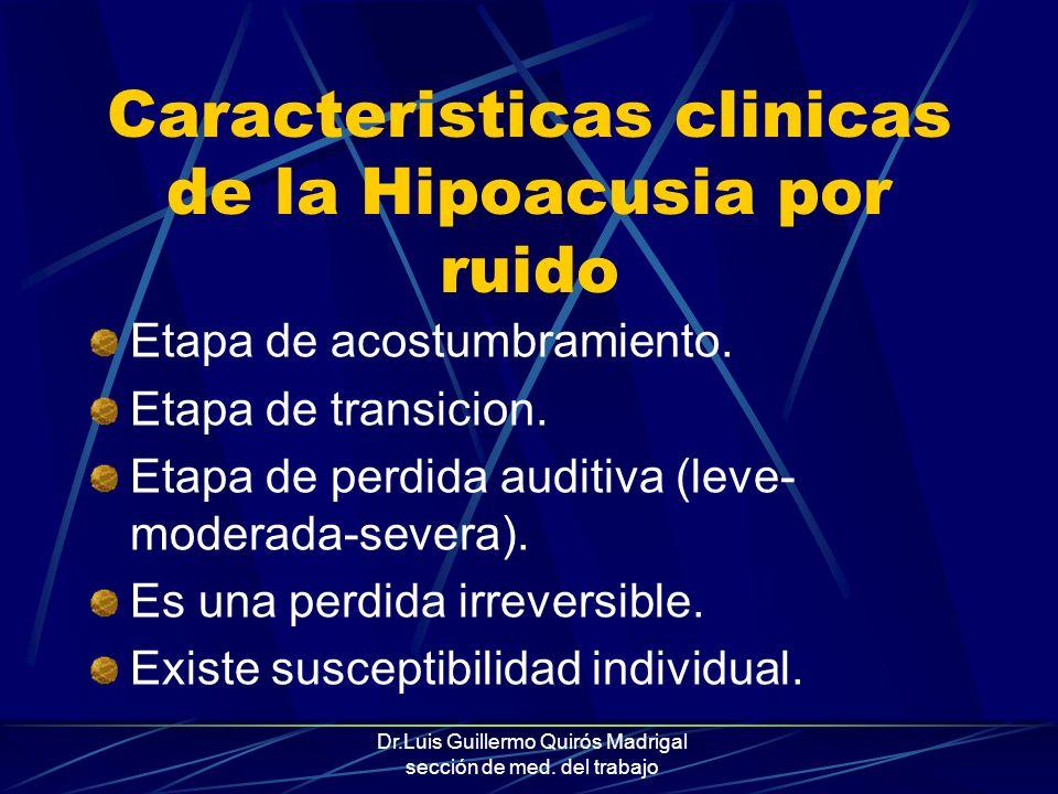 Caracteristicas clinicas de la Hipoacusia por ruido