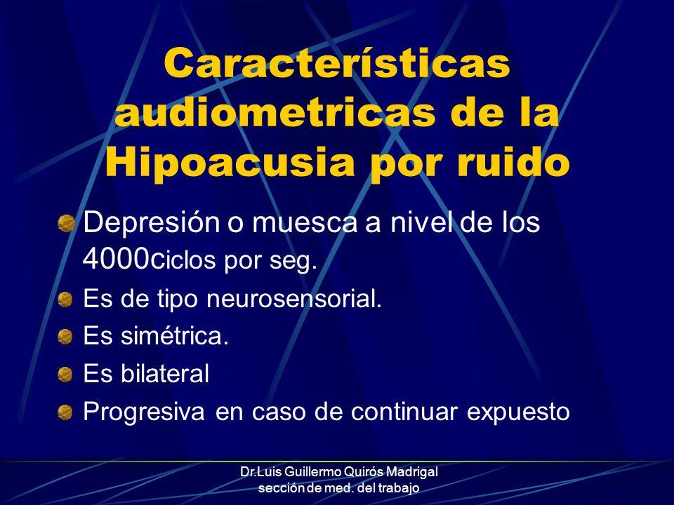 Características audiometricas de la Hipoacusia por ruido