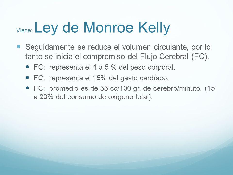 Viene: Ley de Monroe Kelly