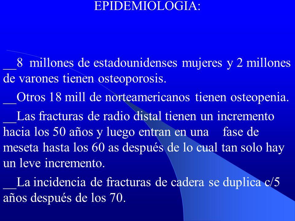EPIDEMIOLOGIA: __8 millones de estadounidenses mujeres y 2 millones de varones tienen osteoporosis.