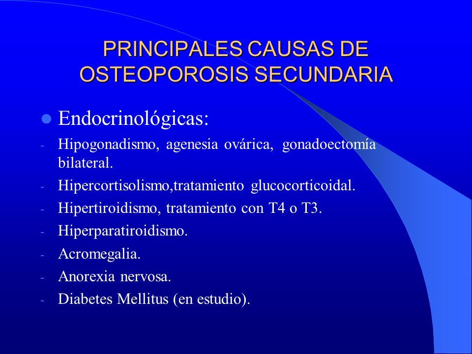 PRINCIPALES CAUSAS DE OSTEOPOROSIS SECUNDARIA