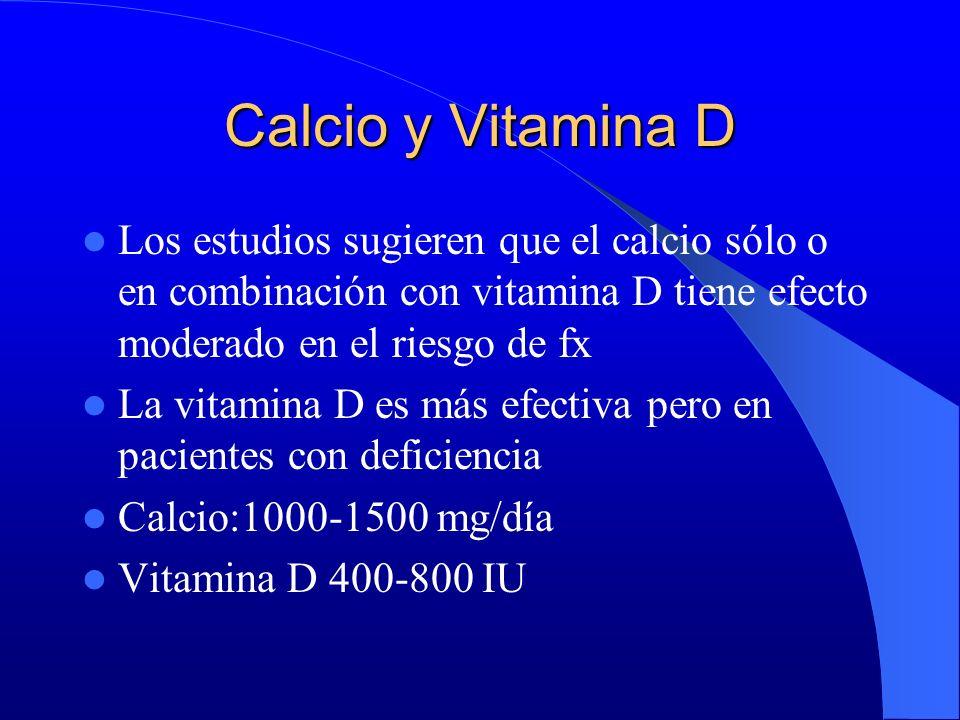 Calcio y Vitamina D Los estudios sugieren que el calcio sólo o en combinación con vitamina D tiene efecto moderado en el riesgo de fx.