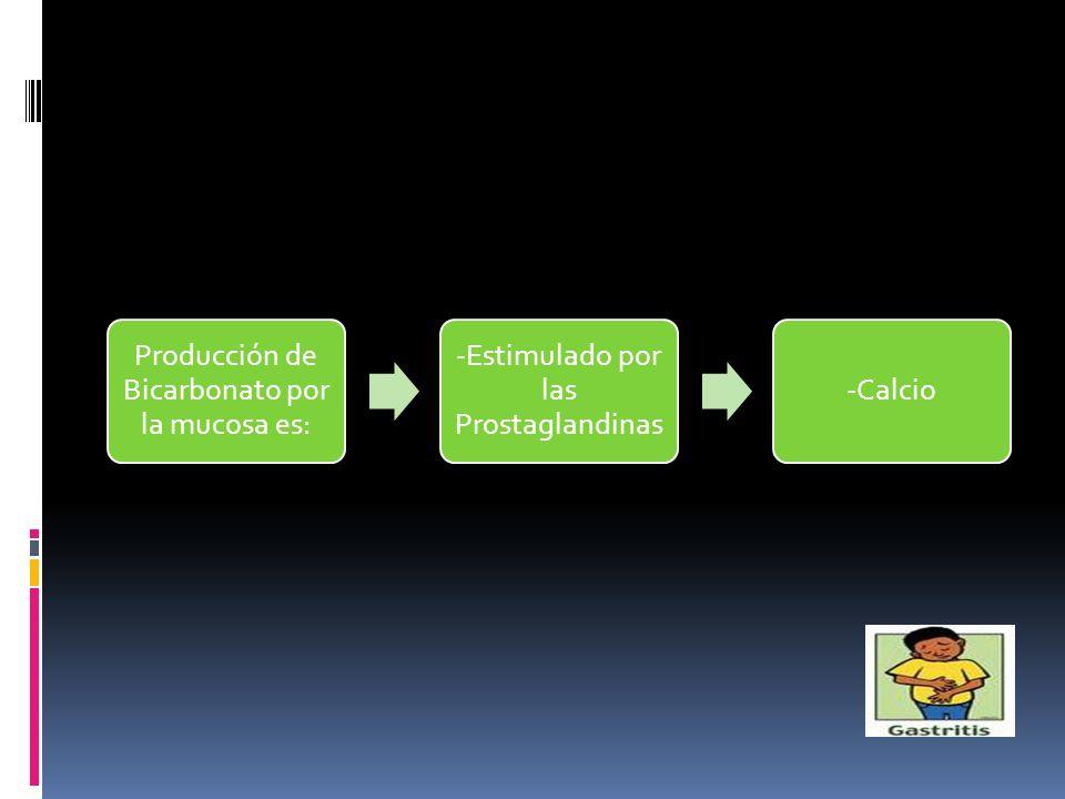 Producción de Bicarbonato por la mucosa es: