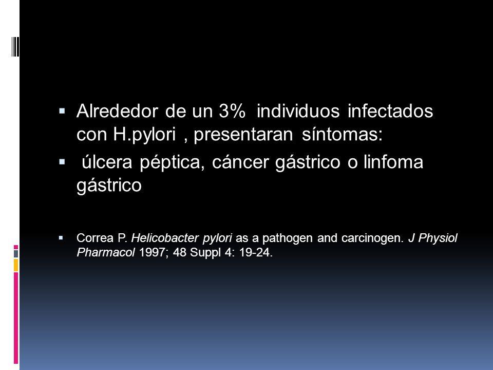 úlcera péptica, cáncer gástrico o linfoma gástrico