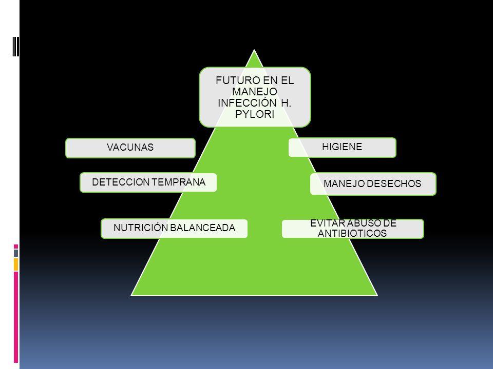 FUTURO EN EL MANEJO INFECCIÓN H. PYLORI