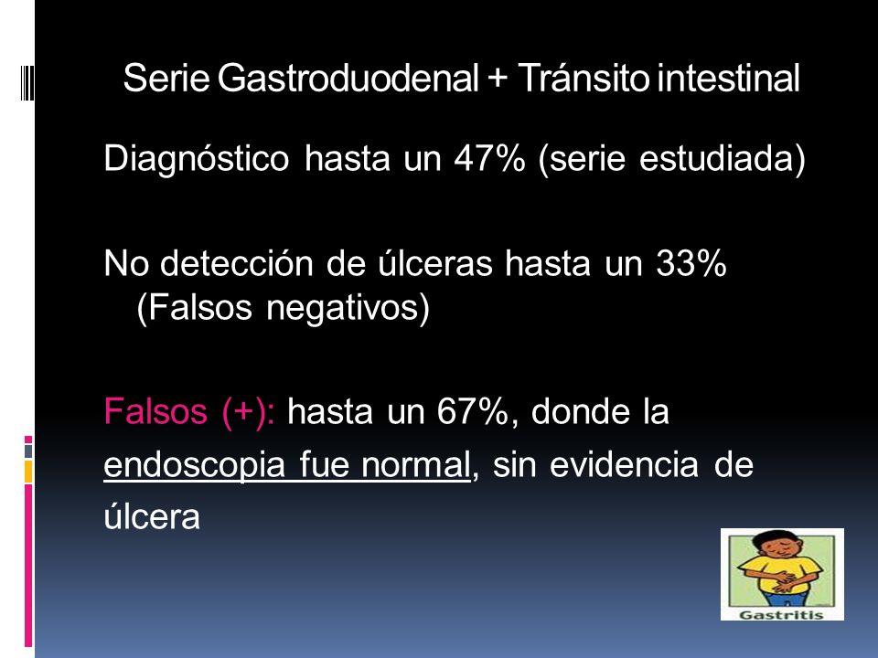 Serie Gastroduodenal + Tránsito intestinal
