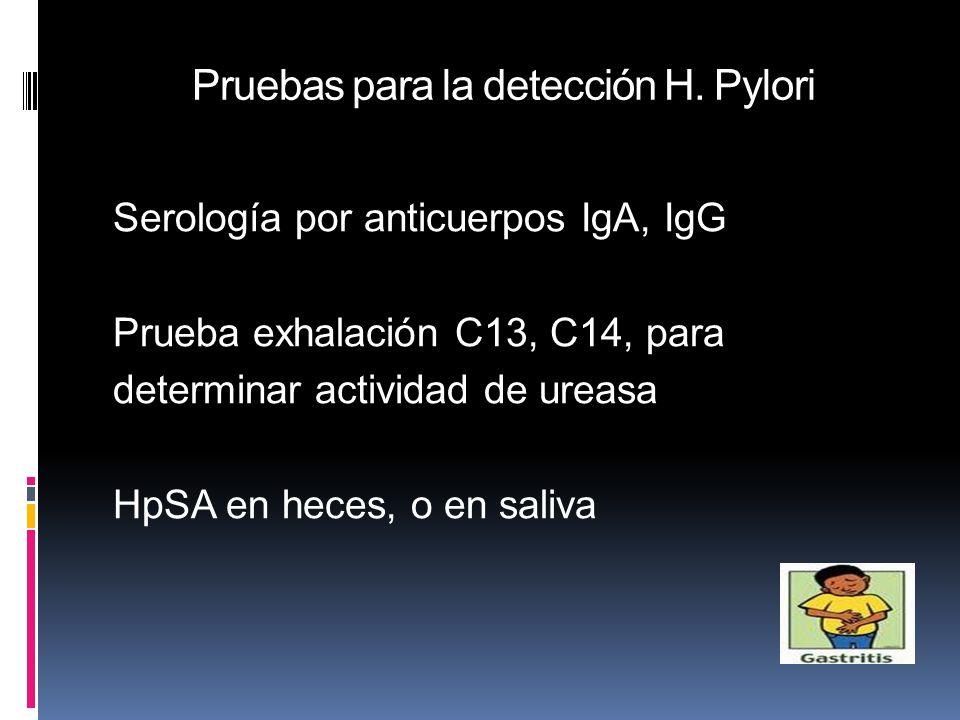 Pruebas para la detección H. Pylori