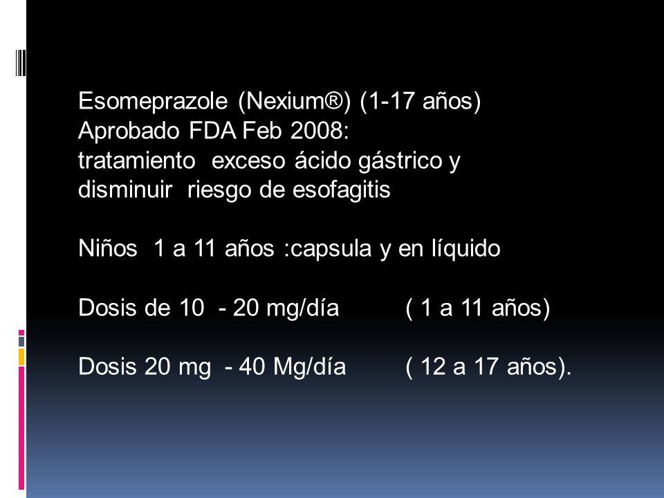 Esomeprazole (Nexium®) (1-17 años)