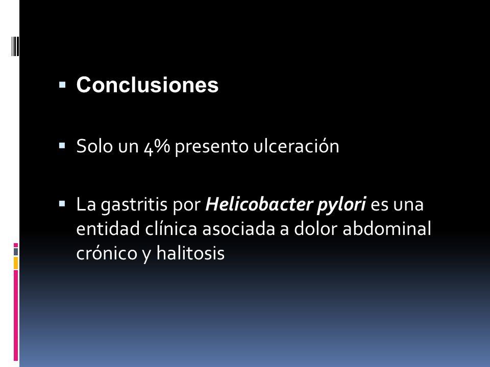 Conclusiones Solo un 4% presento ulceración