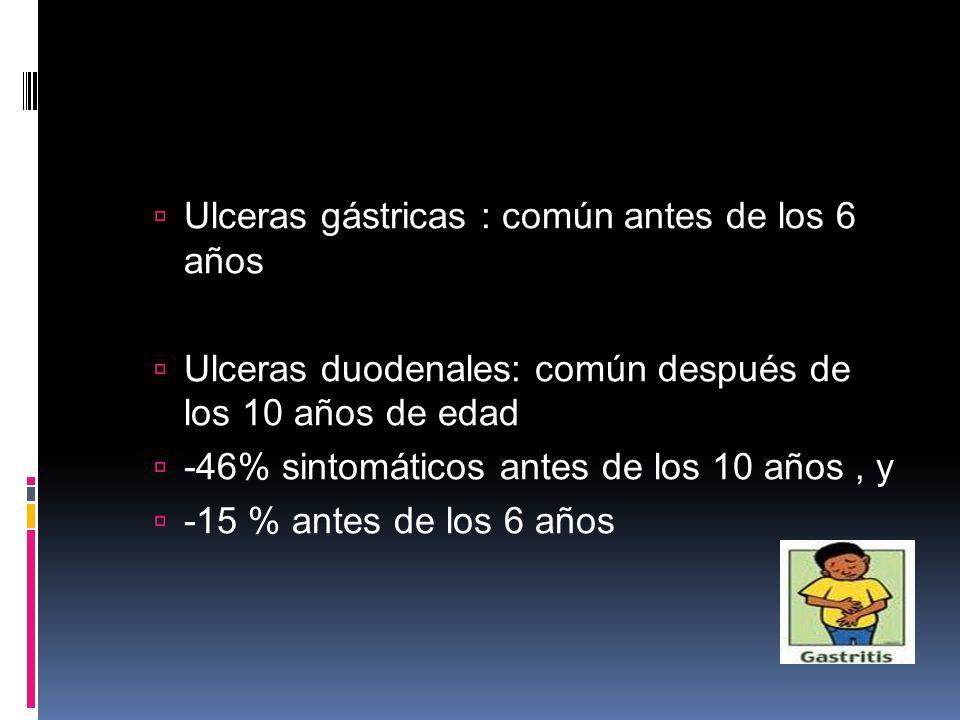 Ulceras gástricas : común antes de los 6 años