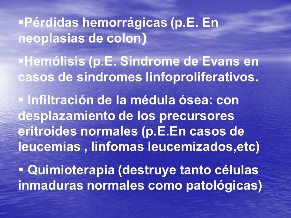 Pérdidas hemorrágicas (p.E. En neoplasias de colon)