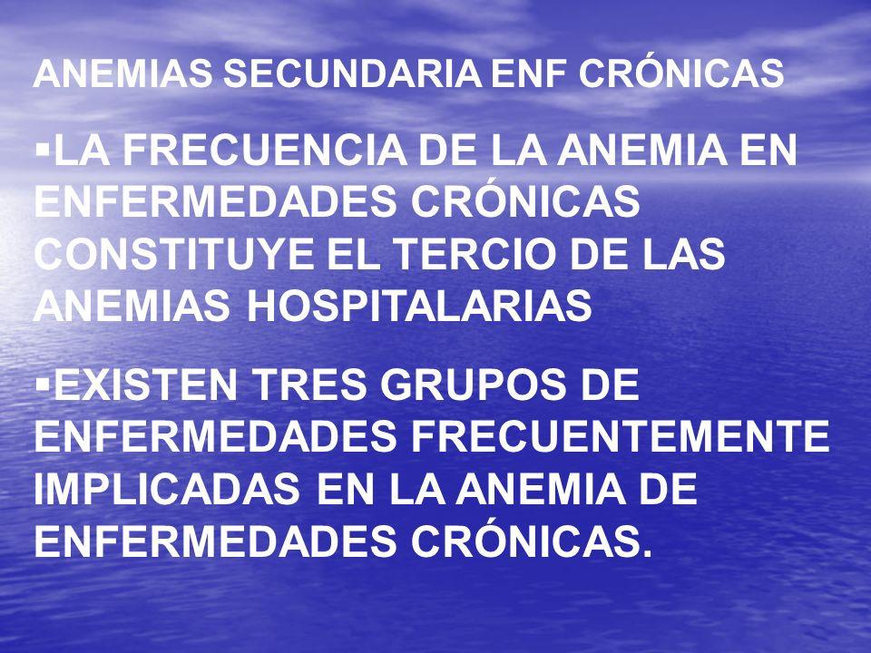 ANEMIAS SECUNDARIA ENF CRÓNICAS
