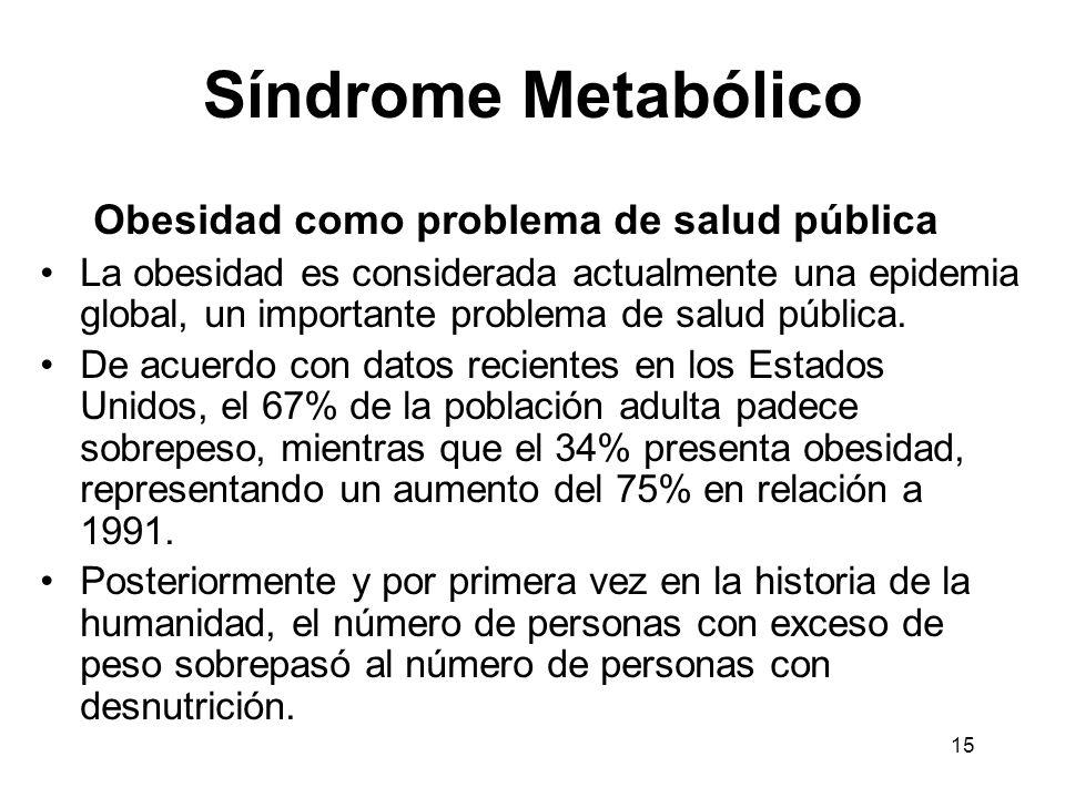 Síndrome Metabólico Obesidad como problema de salud pública