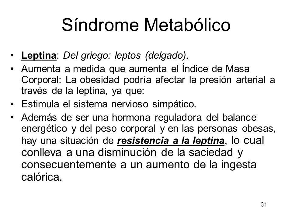 Síndrome Metabólico Leptina: Del griego: leptos (delgado).